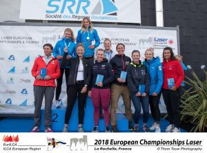 2018 senior women european champions