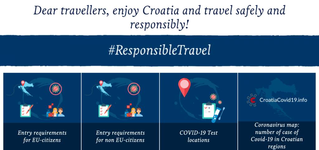 COVID-19 test locations in Croatia